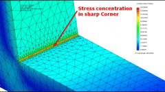 stress-concentration