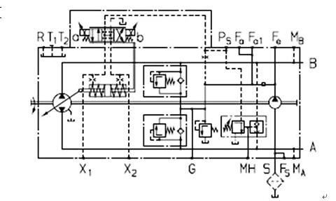 سیستم های انتقال قدرت هیدرو استاتیک مداربسته