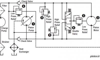 hydrostatic-diagram
