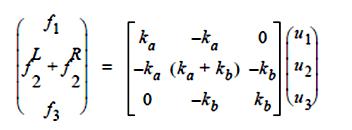 معادله ماتریس سختی