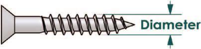 fastener-basics-diameter1