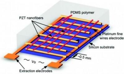 piezoelectric-patch