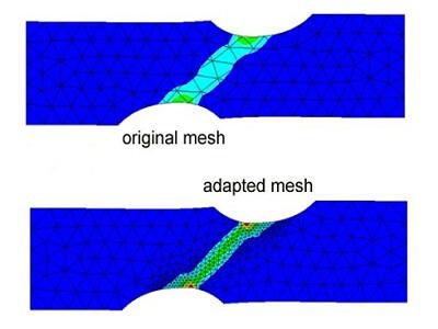 mesh-adaptivity