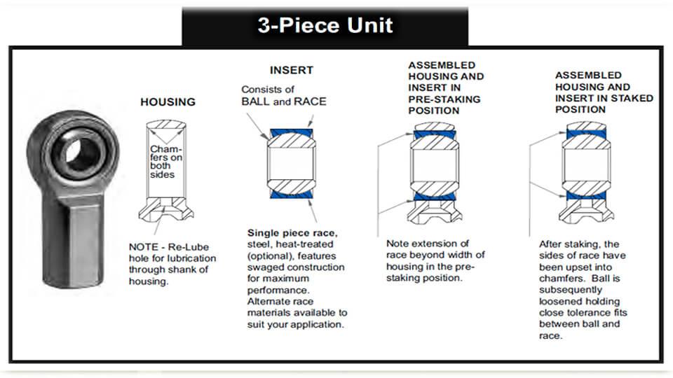3-piece-unit