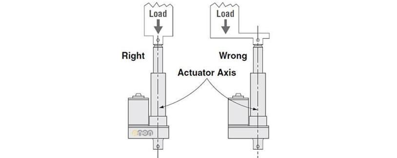 نحوه بارگذاری در طور محور برای جلوگیری از قفل شدن و خرابی اکچویتور