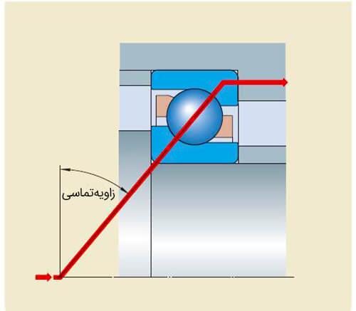 angular-contact-ball-bearing-design