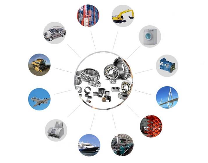 بلبرینگ ها در صنایع