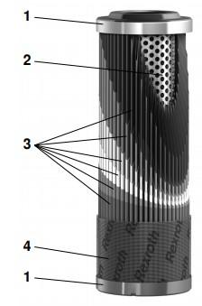 ساختار فیلتر المنت