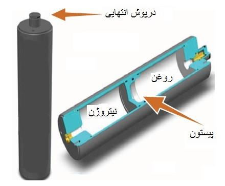 آکومولاتور گازی