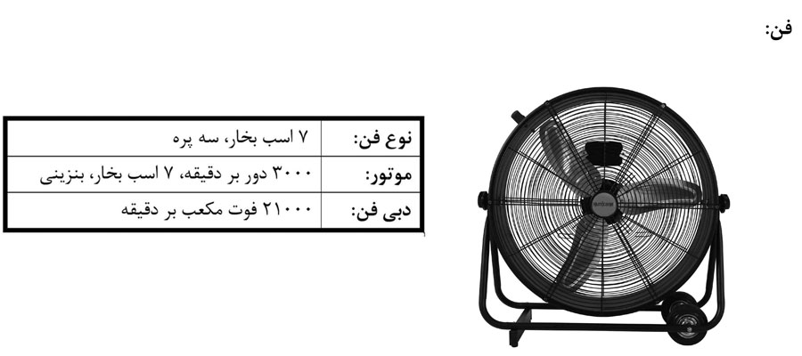 فن بالن هوای گرم