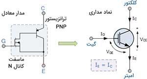 مدار معادل IGBT