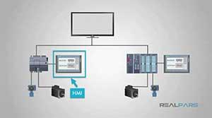 معرفی و نمایش HMI در قطعات الکترونیکی