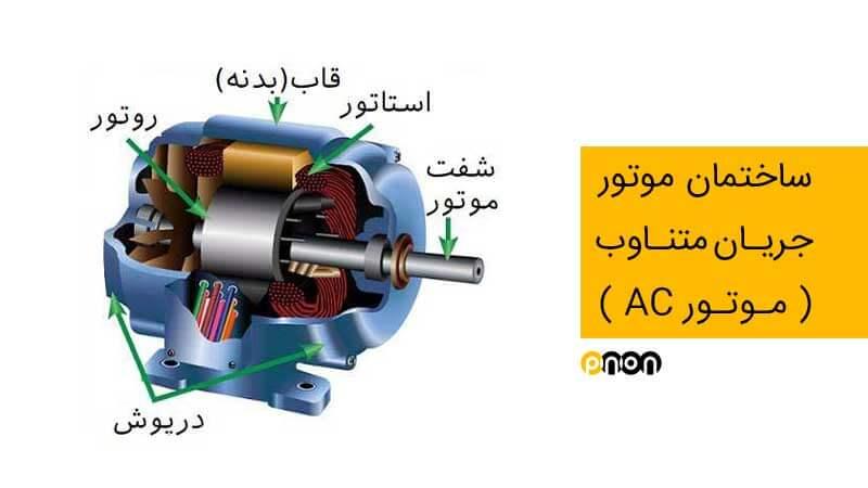 ساختمان موتور جریان متناوب
